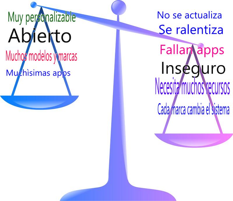 balanzandr